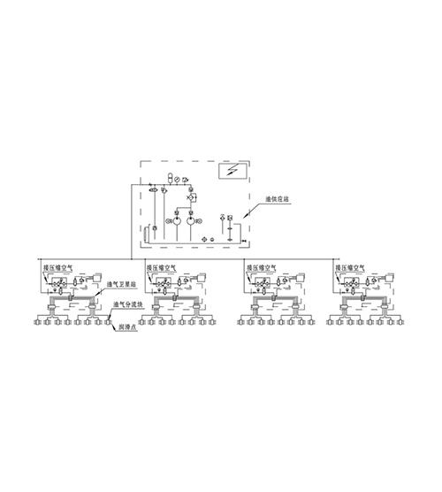 天津单线-多区式油气润滑系统